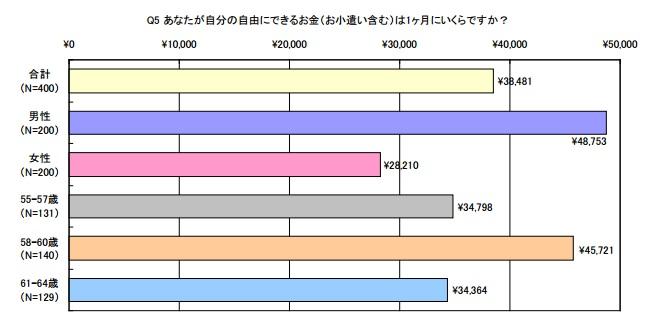 f:id:office-ebisu:20141228123021j:plain