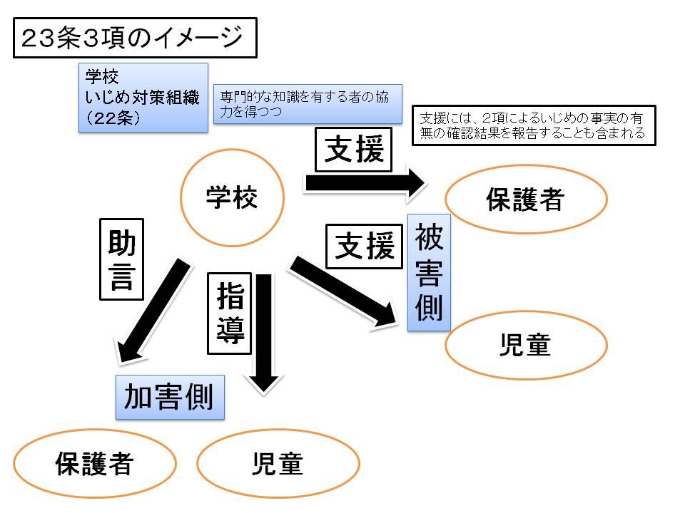 f:id:office-gouhara:20180608105233j:plain