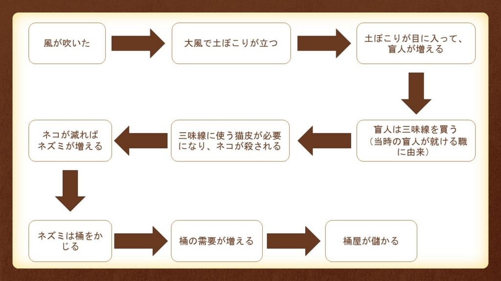 f:id:office-gouhara:20180805102752j:plain