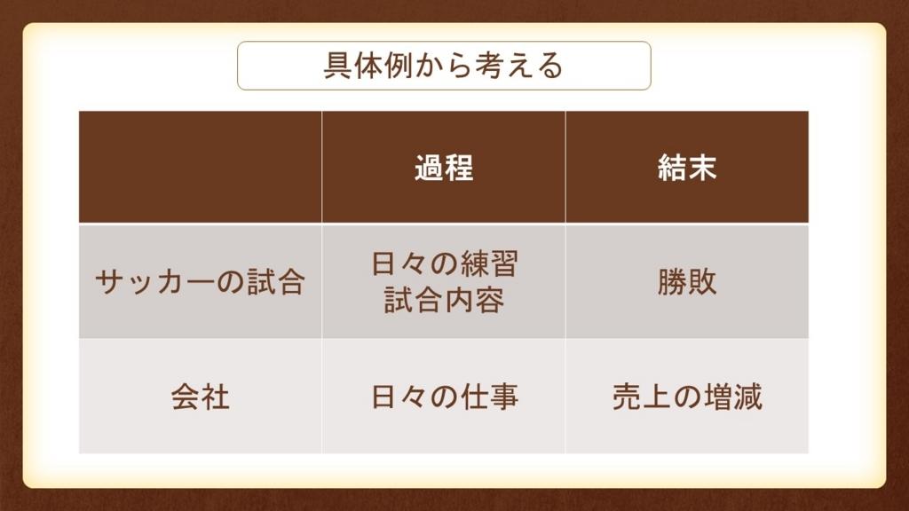 f:id:office-gouhara:20180811194002j:plain