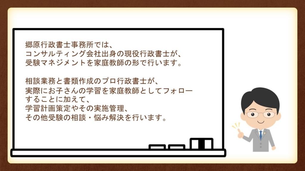 f:id:office-gouhara:20180823163356j:plain