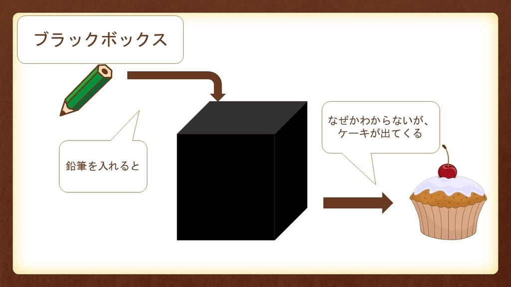 f:id:office-gouhara:20180906085659j:plain