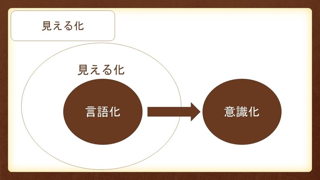 f:id:office-gouhara:20180906085725j:plain
