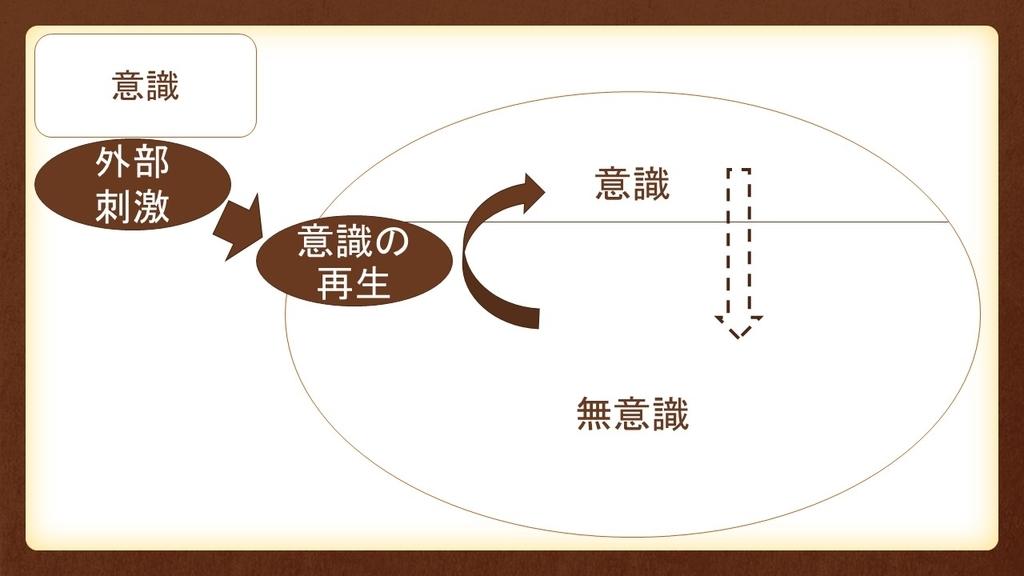 f:id:office-gouhara:20180906085748j:plain