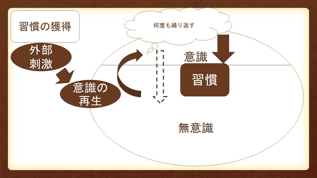 f:id:office-gouhara:20180906085819j:plain