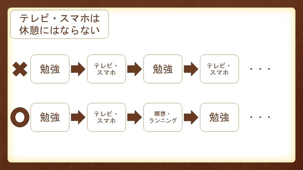 f:id:office-gouhara:20180920154343j:plain