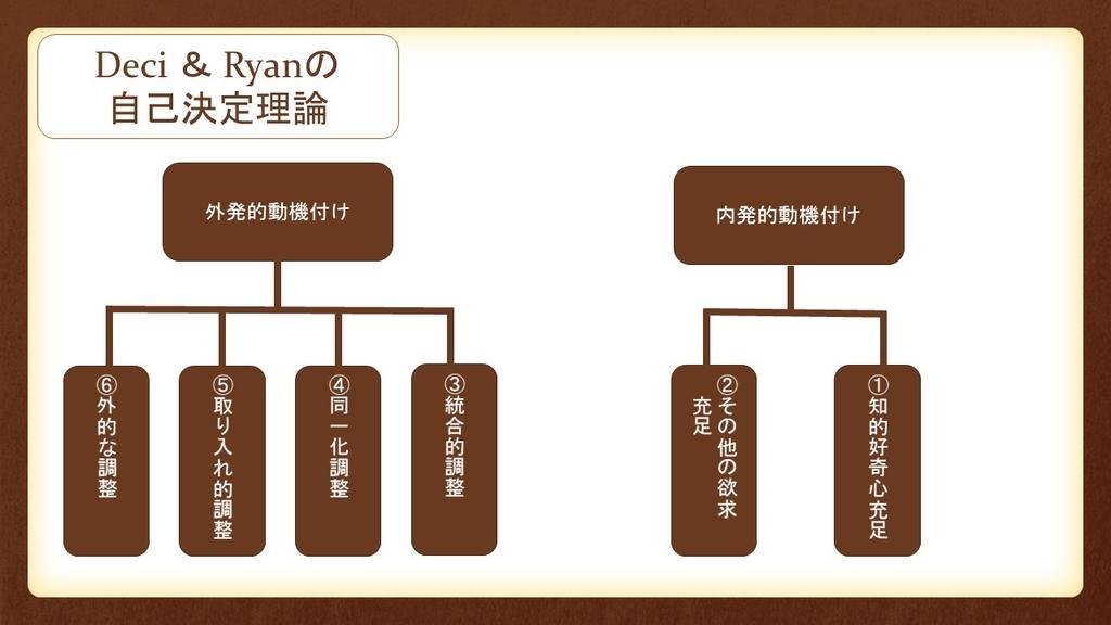 f:id:office-gouhara:20181013113319j:plain