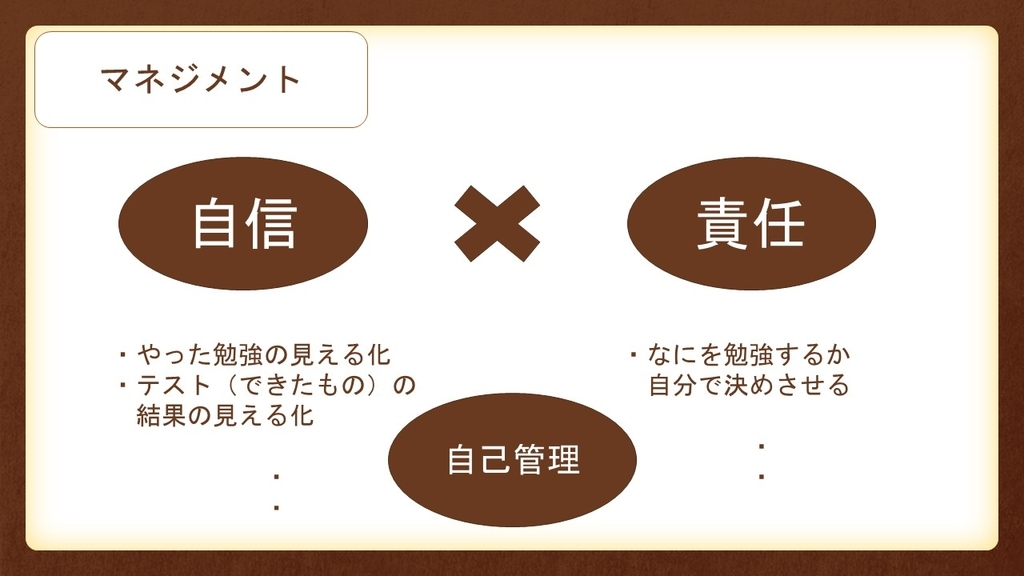 f:id:office-gouhara:20181018161331j:plain