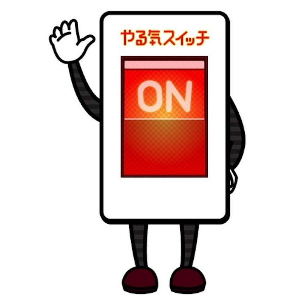 f:id:office-luck416:20170208140508j:image