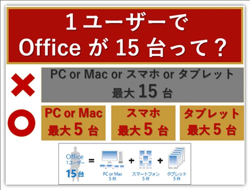 f:id:office365pro:20180913162740j:plain