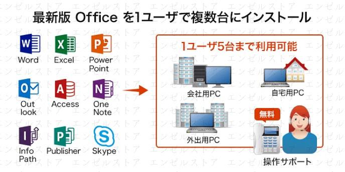 f:id:office365pro:20200710102854j:plain