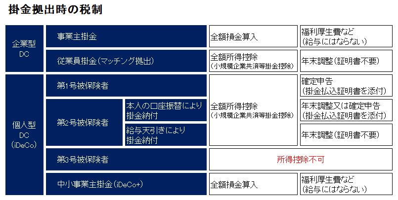 f:id:office_aya:20191228125319p:plain