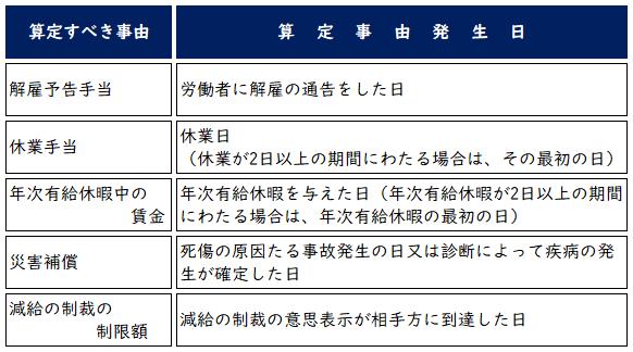 f:id:office_aya:20200421215333p:plain