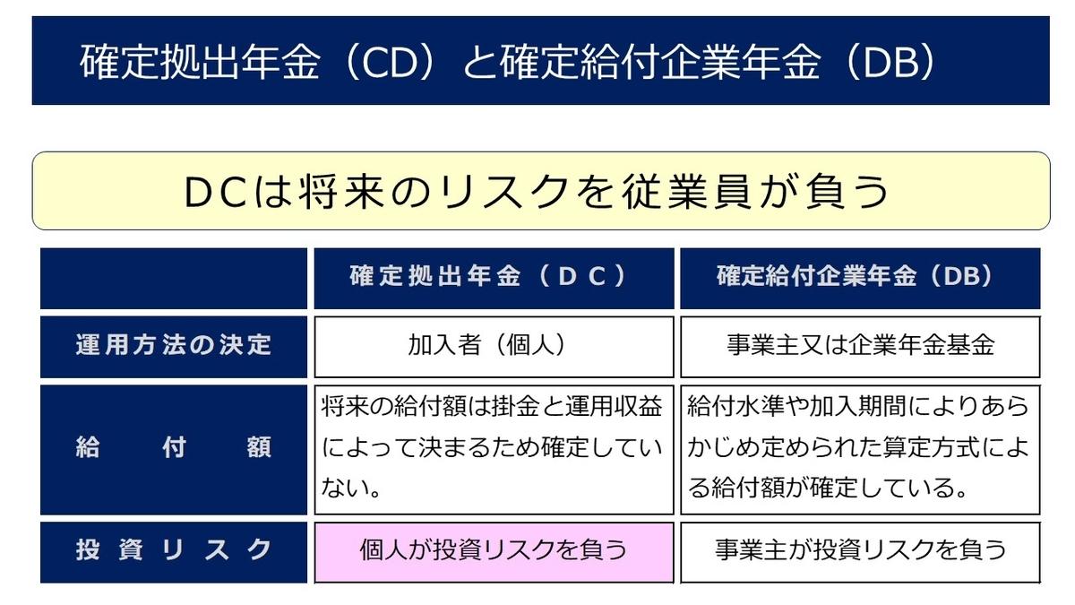 f:id:office_aya:20200425171738j:plain