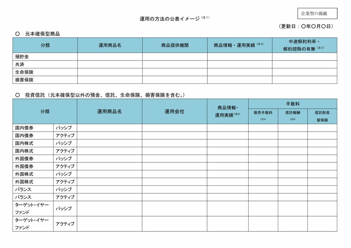 f:id:office_aya:20200426220103j:plain