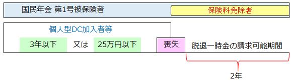 f:id:office_aya:20200505234015p:plain