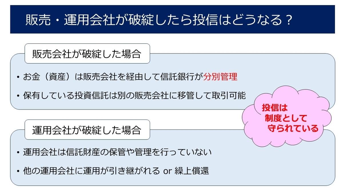 f:id:office_aya:20200510103343j:plain