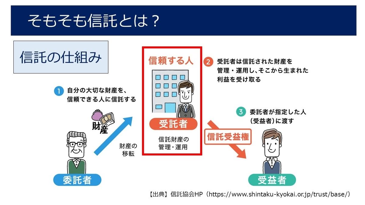 f:id:office_aya:20200510212309j:plain