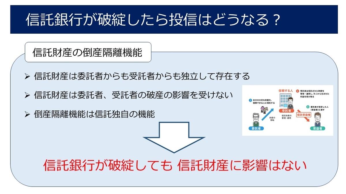 f:id:office_aya:20200510213400j:plain