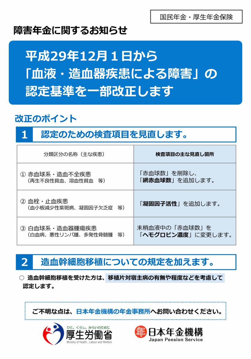 f:id:office_aya:20200514093614j:plain