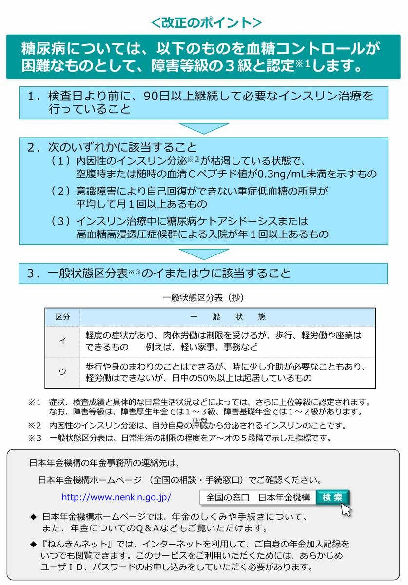 f:id:office_aya:20200514094713j:plain