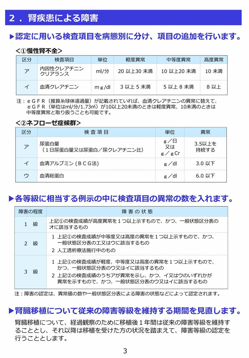 f:id:office_aya:20200514101849j:plain