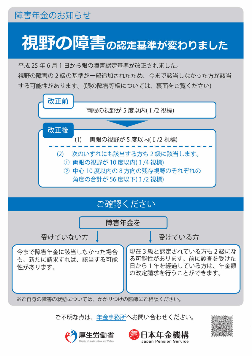 f:id:office_aya:20200514103712j:plain