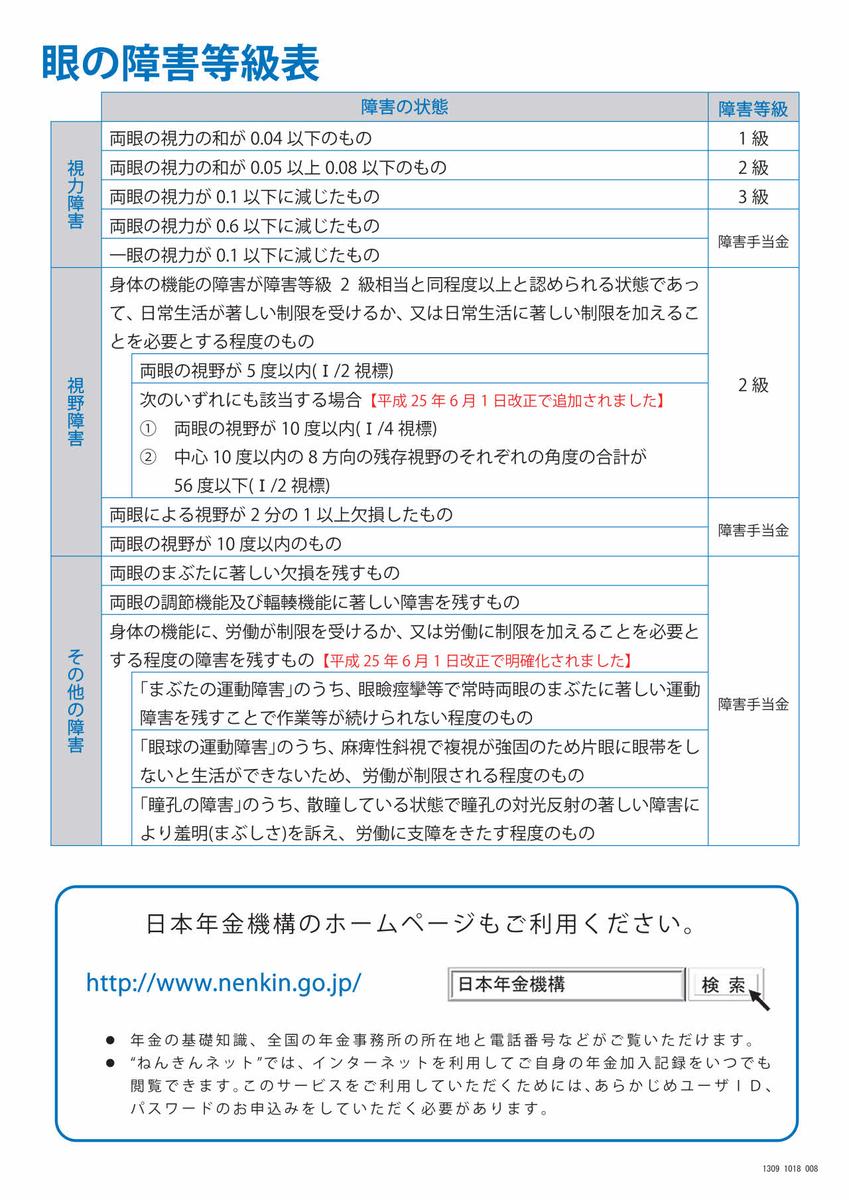 f:id:office_aya:20200514103733j:plain