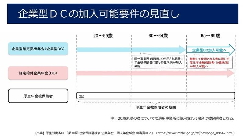 f:id:office_aya:20200515130345j:plain