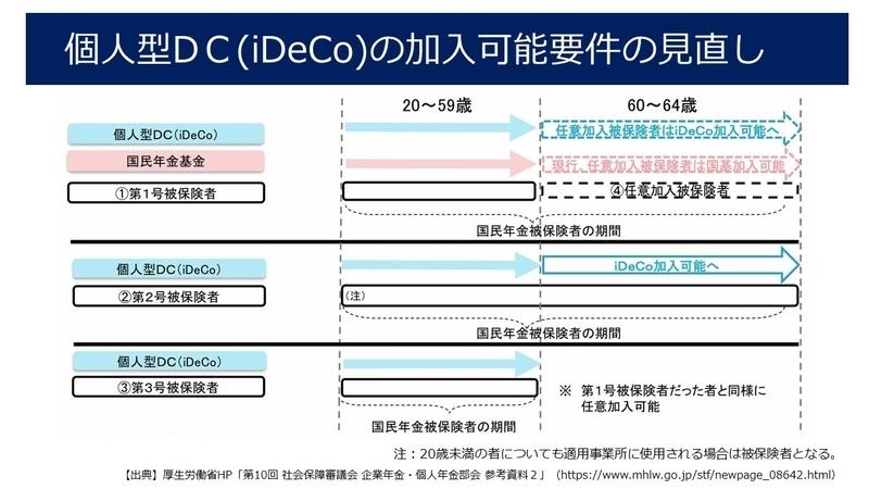 f:id:office_aya:20200515130354j:plain