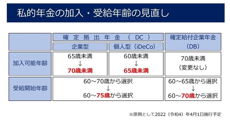 f:id:office_aya:20200515130409j:plain