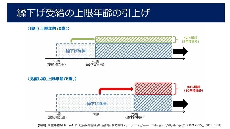 f:id:office_aya:20200515201708j:plain