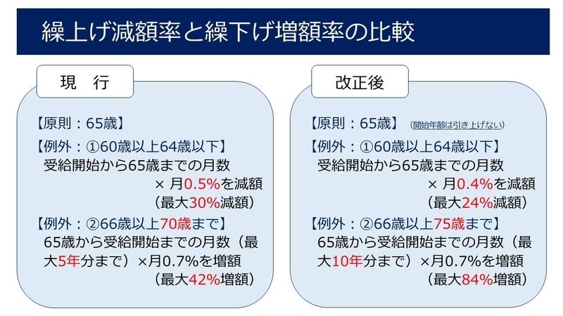 f:id:office_aya:20200515201714j:plain