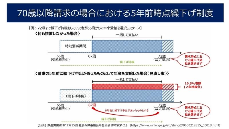 f:id:office_aya:20200515201723j:plain
