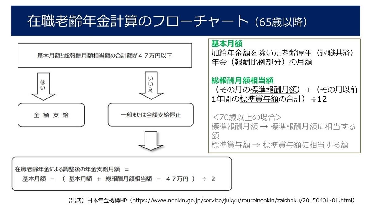 f:id:office_aya:20200516092127j:plain