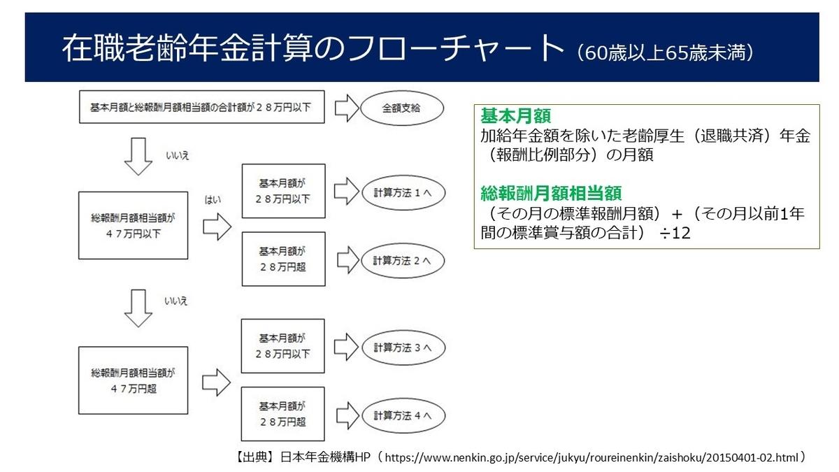 f:id:office_aya:20200516094940j:plain