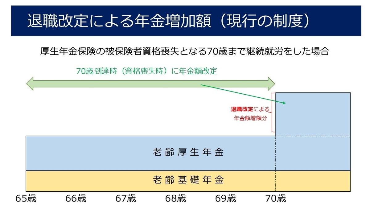 f:id:office_aya:20200516194406j:plain