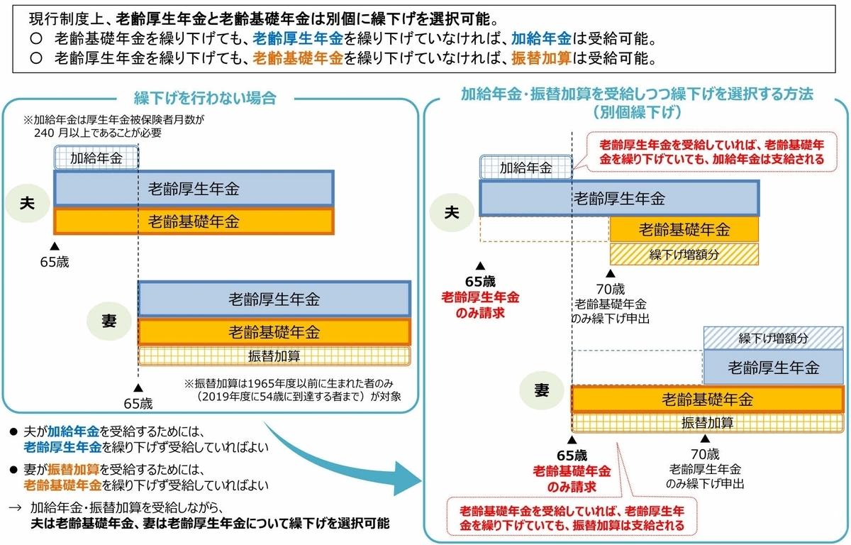 f:id:office_aya:20200516201924j:plain
