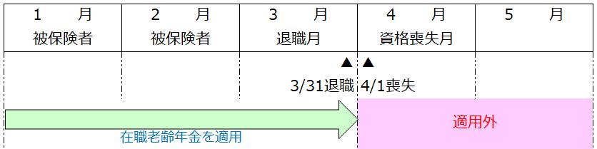 f:id:office_aya:20200517092016p:plain