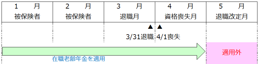 f:id:office_aya:20200517093845p:plain
