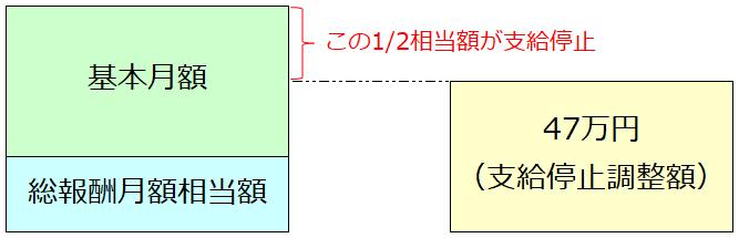 f:id:office_aya:20200517101635p:plain