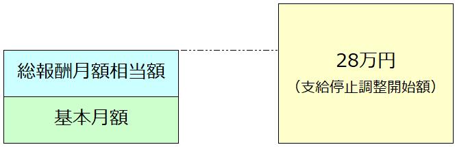 f:id:office_aya:20200517111726p:plain