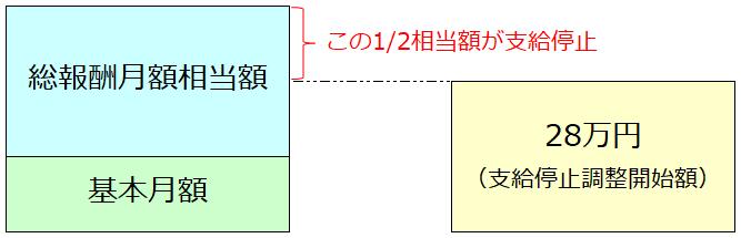 f:id:office_aya:20200517111855p:plain