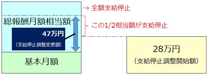 f:id:office_aya:20200517112023p:plain