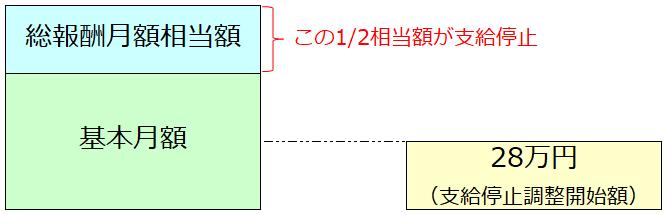 f:id:office_aya:20200517112106p:plain