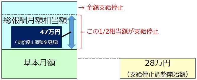 f:id:office_aya:20200517112145p:plain