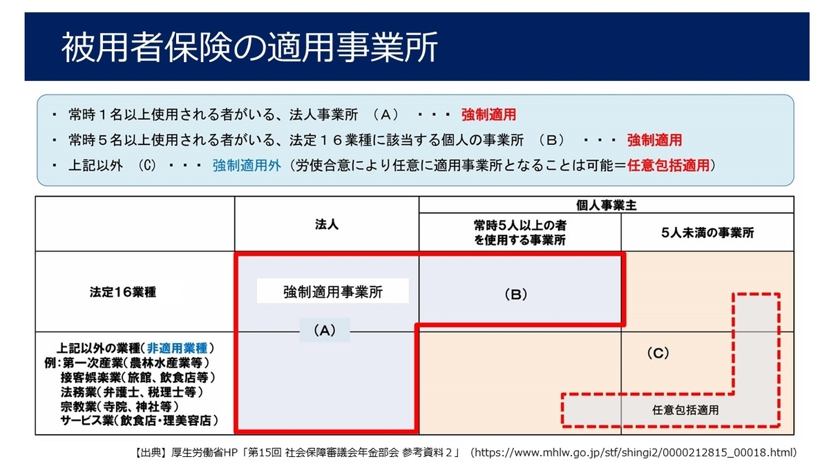 f:id:office_aya:20200523090318j:plain