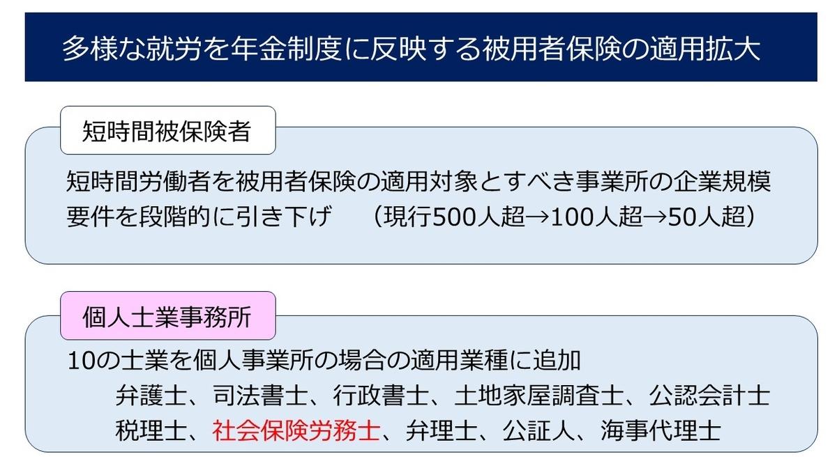 f:id:office_aya:20200523090435j:plain