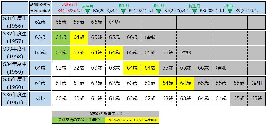 f:id:office_aya:20200531103834p:plain