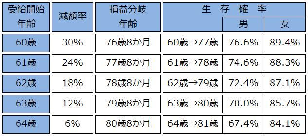 f:id:office_aya:20200606200646p:plain